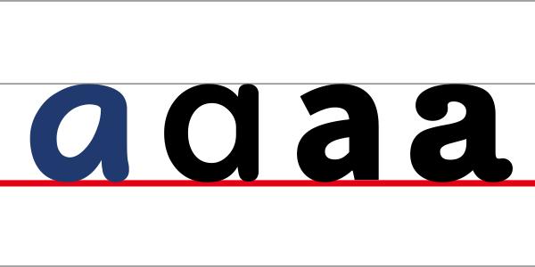 アルファベットの小文字aは2種類ある問題